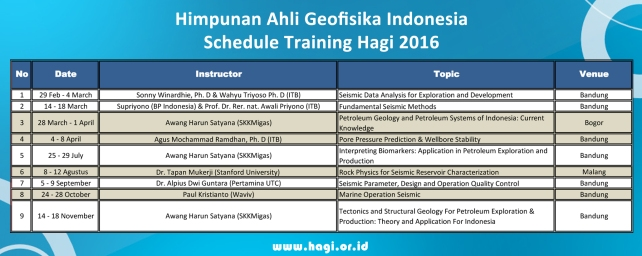 Rekap-Jadwal-Training-HAGI-2016